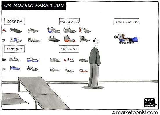 Marketing-Um modelo para tudo